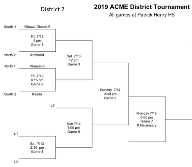 2019 Acme District 2 District Bracket.jpg
