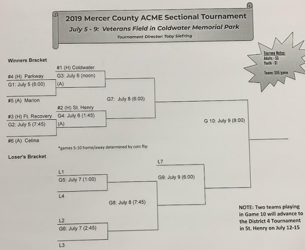 2019 Acme Sectional Bracket.jpg