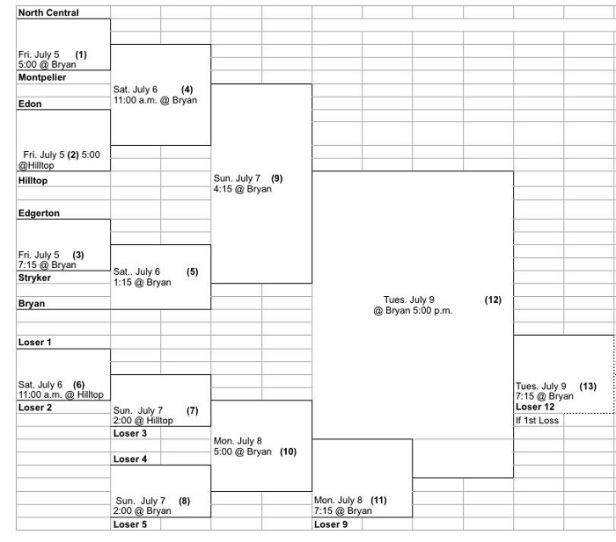 2019 Williams County ACME Sectional Bracket