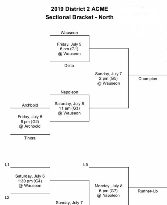 District 2 Sectional 2019